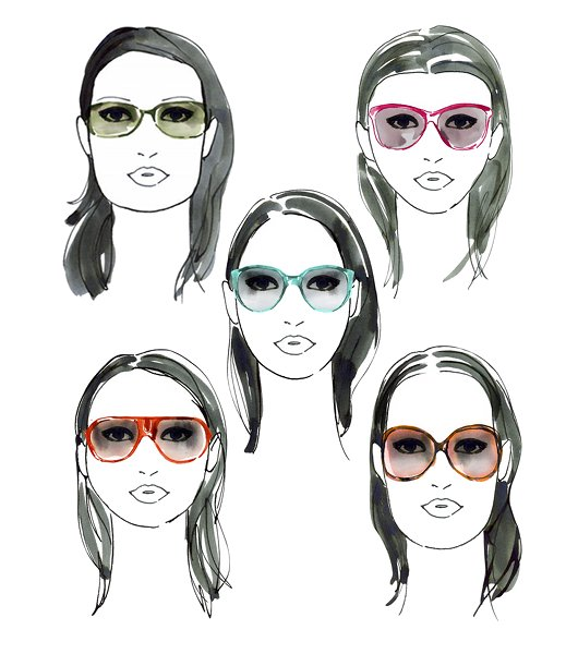 Best-Sunglasses-for-Your-Face-Shape